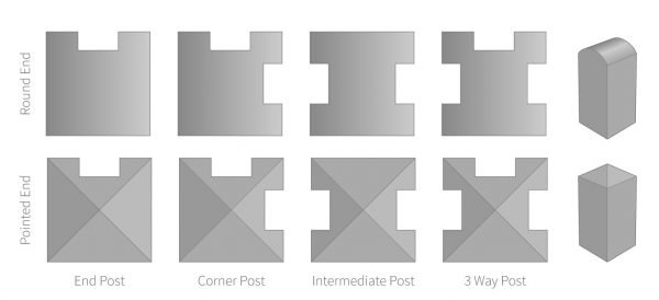Types of Fence Post